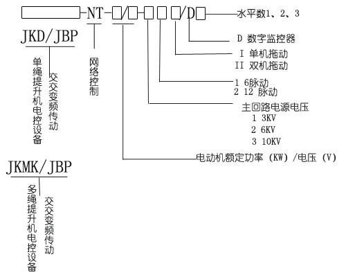 ztk(p)矿用提升绞车电控电路图